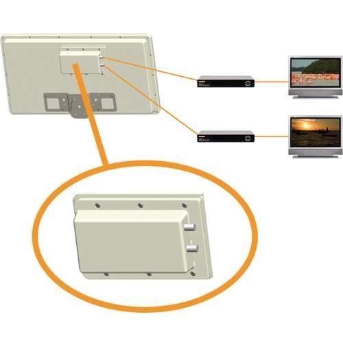 Selfsat H21D2+ Flachantenne mit austauschbaren Twin LNB