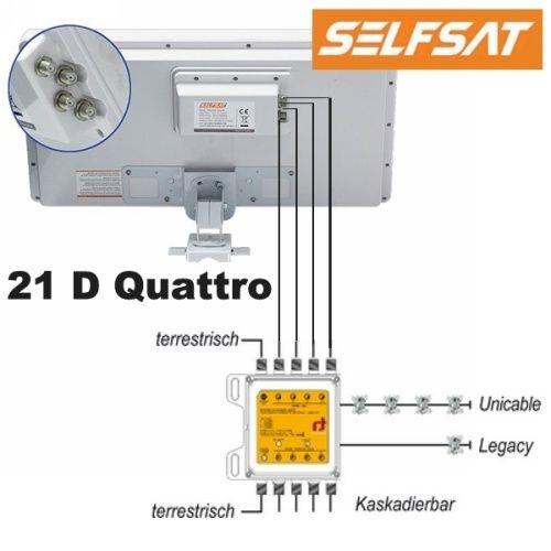 Selfsat H21DQ Flachantenne Quattro LNB-Version